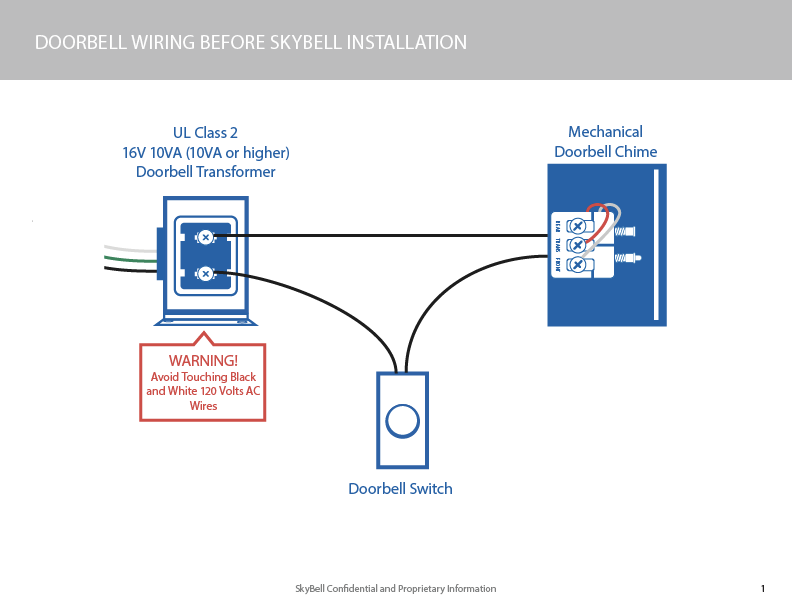 Do not connect both wires of SkyBell to a transformer or power supply without either a wired doorbell chime in series or a resistor.