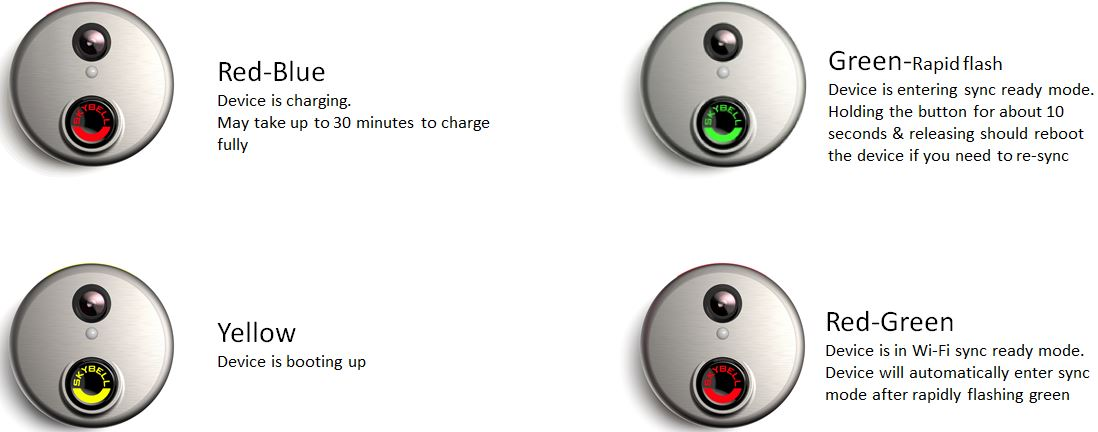 What do the LED lights on my SkyBell HD mean? – SkyBell