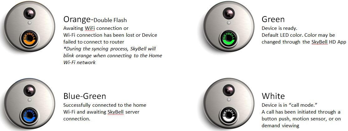 What Do The Led Lights On My Skybell Hd Mean Skybell