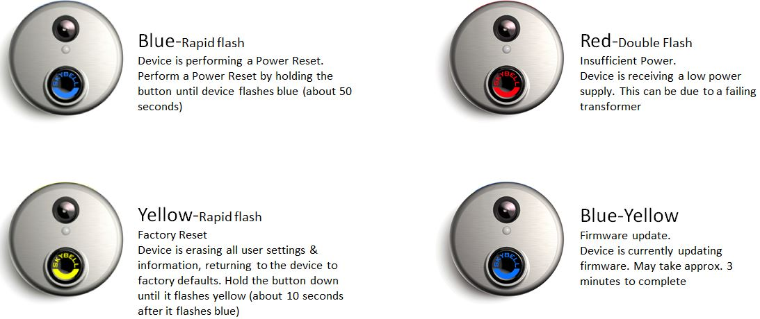What do the LED lights on my SkyBell HD mean? – SkyBell Technologies